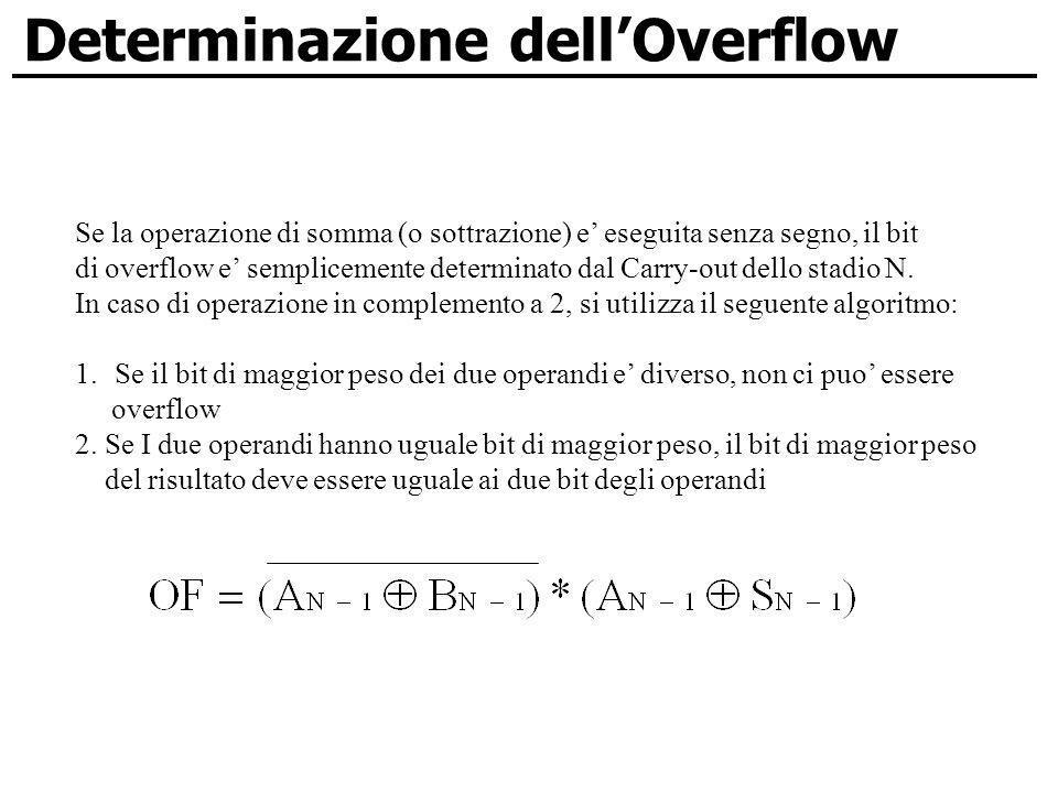 Determinazione dellOverflow Se la operazione di somma (o sottrazione) e eseguita senza segno, il bit di overflow e semplicemente determinato dal Carry