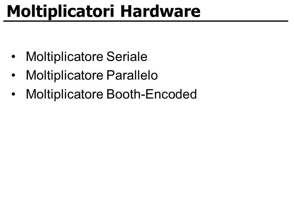 Moltiplicatori Hardware Moltiplicatore Seriale Moltiplicatore Parallelo Moltiplicatore Booth-Encoded