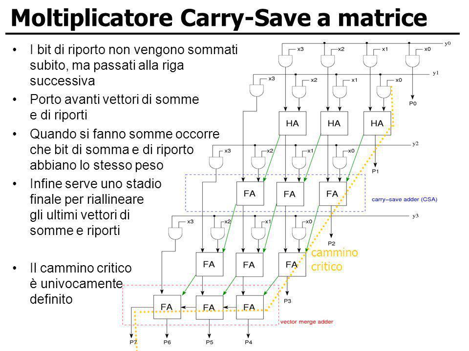 Moltiplicatore Carry-Save a matrice I bit di riporto non vengono sommati subito, ma passati alla riga successiva Porto avanti vettori di somme e di ri
