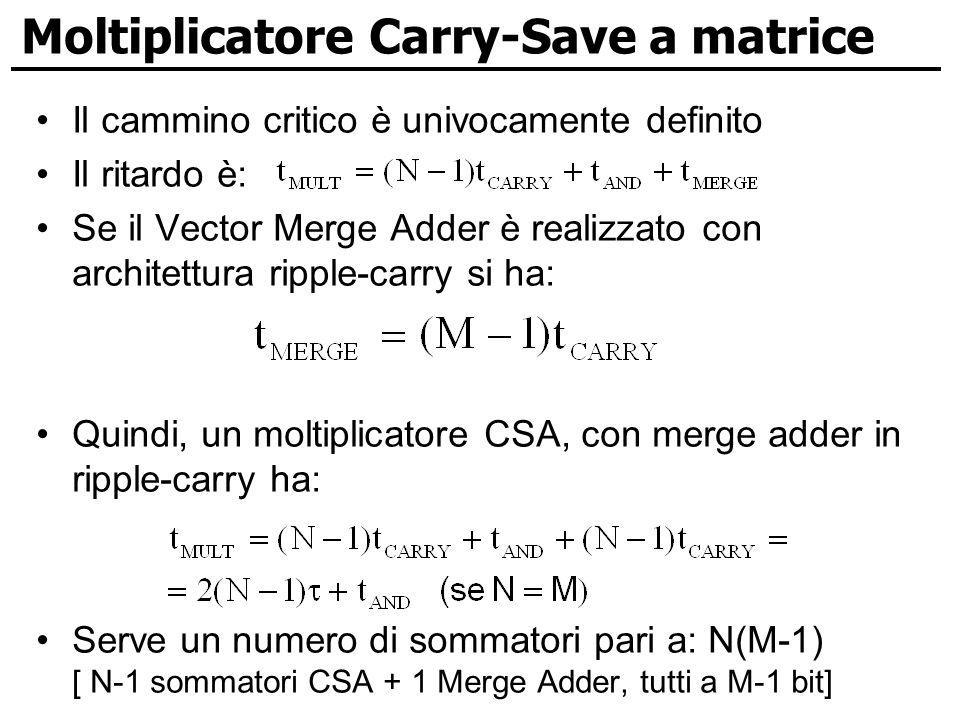 Moltiplicatore Carry-Save a matrice Il cammino critico è univocamente definito Il ritardo è: Se il Vector Merge Adder è realizzato con architettura ripple-carry si ha: Quindi, un moltiplicatore CSA, con merge adder in ripple-carry ha: Serve un numero di sommatori pari a: N(M-1) [ N-1 sommatori CSA + 1 Merge Adder, tutti a M-1 bit]
