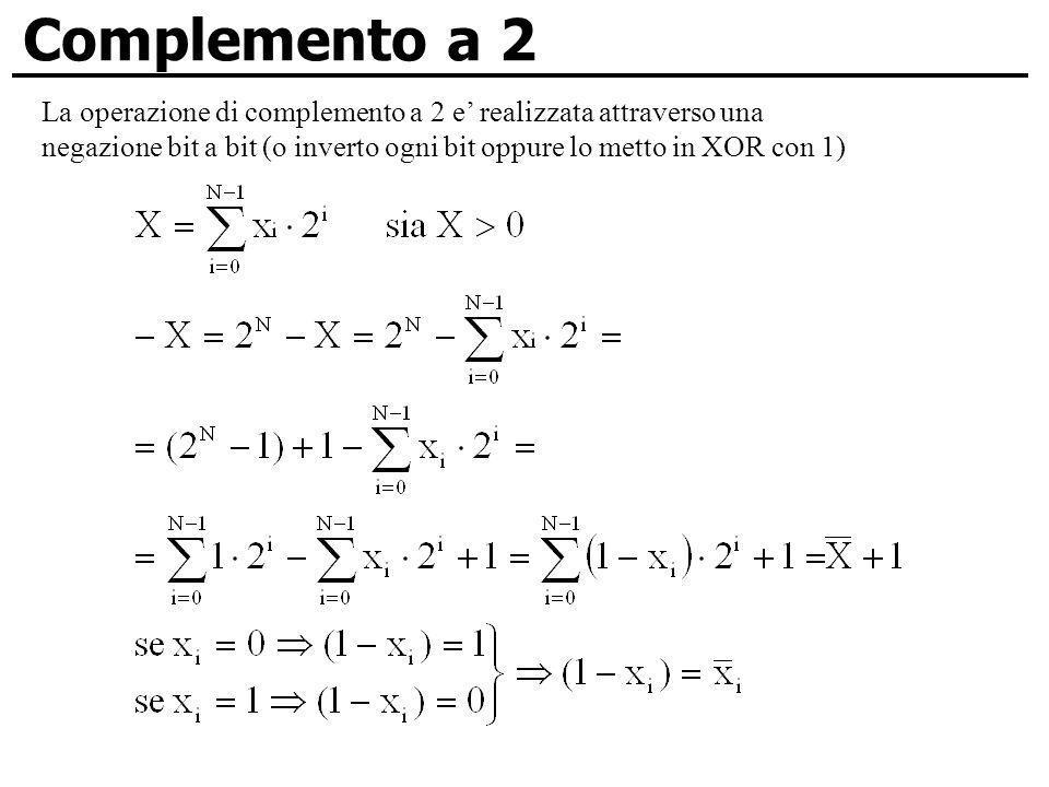 Complemento a 2 La operazione di complemento a 2 e realizzata attraverso una negazione bit a bit (o inverto ogni bit oppure lo metto in XOR con 1)