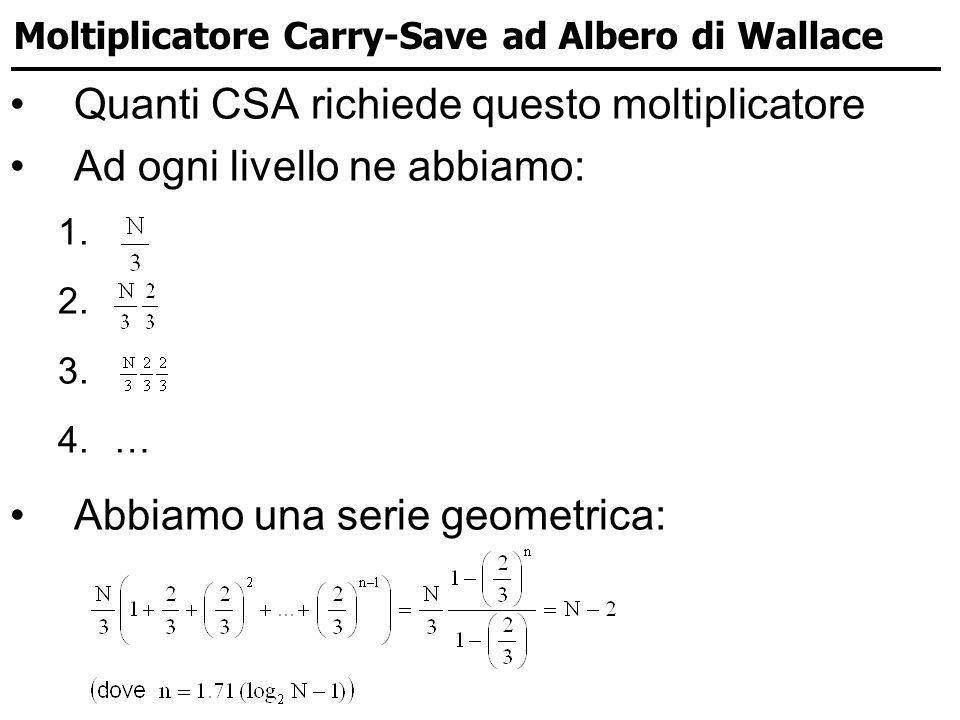 Moltiplicatore Carry-Save ad Albero di Wallace Quanti CSA richiede questo moltiplicatore Ad ogni livello ne abbiamo: 1. 2. 3. 4.… Abbiamo una serie ge