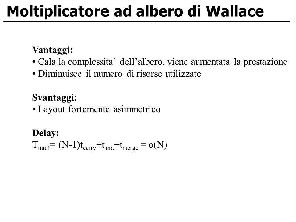 Moltiplicatore ad albero di Wallace Vantaggi: Cala la complessita dellalbero, viene aumentata la prestazione Diminuisce il numero di risorse utilizzat