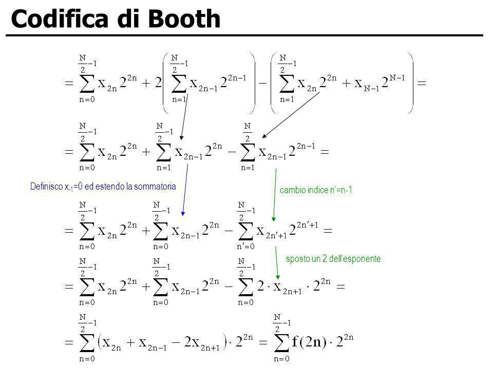 Codifica di Booth Definisco x -1 =0 ed estendo la sommatoria cambio indice n=n-1 sposto un 2 dellesponente