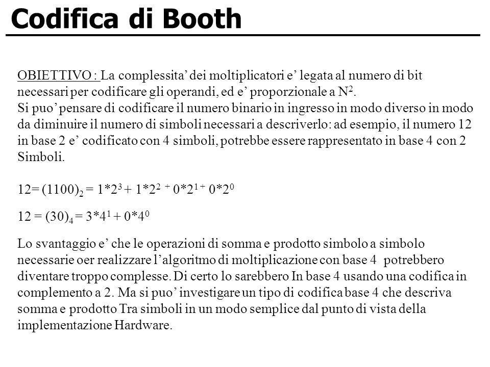 Codifica di Booth OBIETTIVO : La complessita dei moltiplicatori e legata al numero di bit necessari per codificare gli operandi, ed e proporzionale a