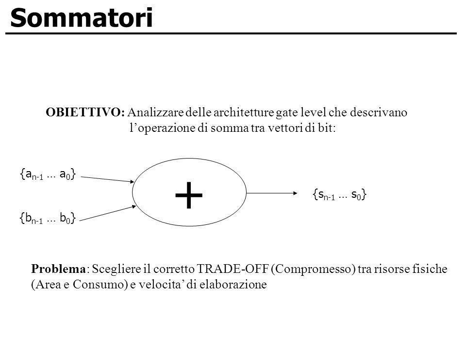 Sommatori OBIETTIVO: Analizzare delle architetture gate level che descrivano loperazione di somma tra vettori di bit: Problema: Scegliere il corretto