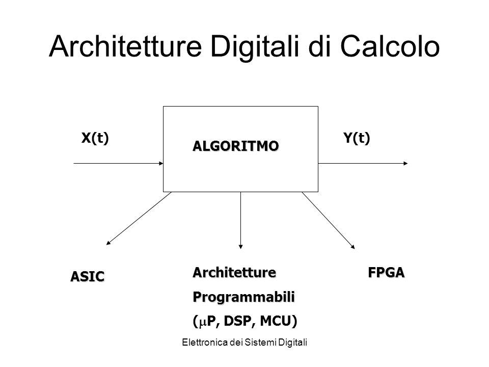 Elettronica dei Sistemi Digitali Architetture Digitali di Calcolo ALGORITMO X(t) Y(t) ASIC ArchitettureProgrammabili ( P, DSP, MCU)FPGA