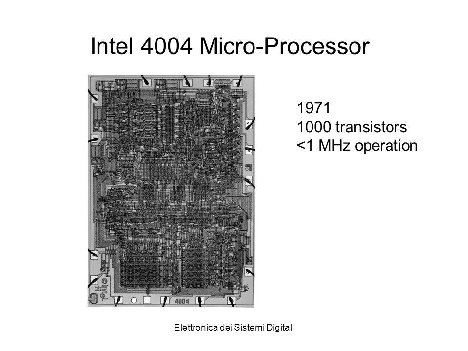 Elettronica dei Sistemi Digitali Intel 4004 Micro-Processor 1971 1000 transistors <1 MHz operation