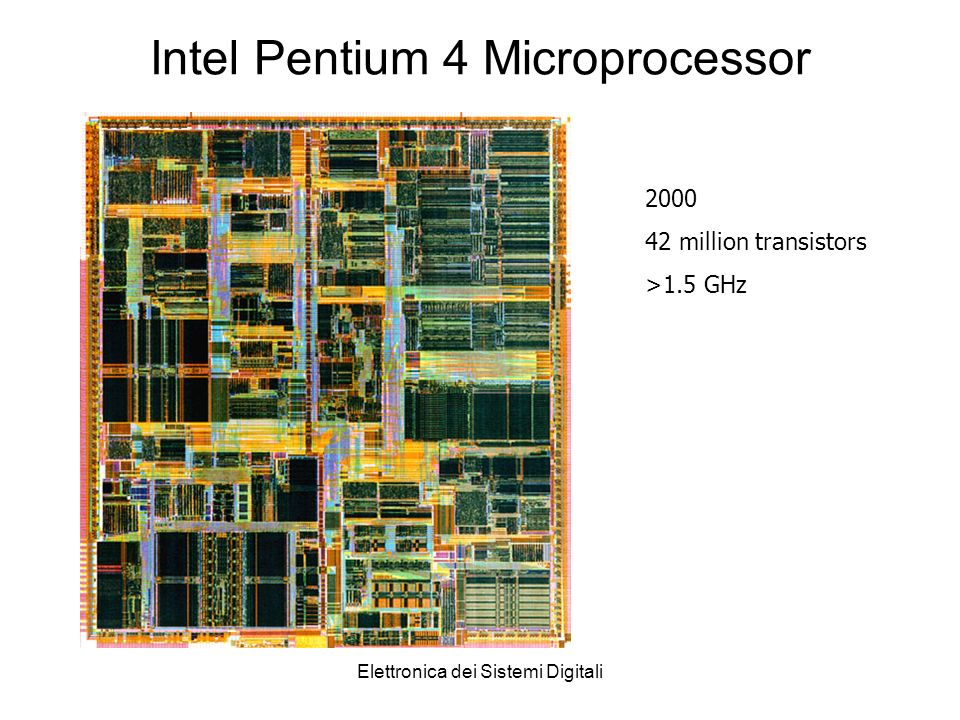 Elettronica dei Sistemi Digitali Intel Pentium 4 Microprocessor 2000 42 million transistors >1.5 GHz