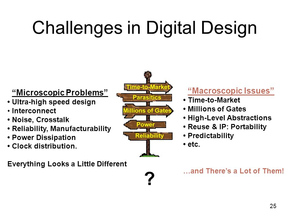 25 Challenges in Digital Design Microscopic Problems Ultra-high speed design Interconnect Noise, Crosstalk Reliability, Manufacturability Power Dissipation Clock distribution.
