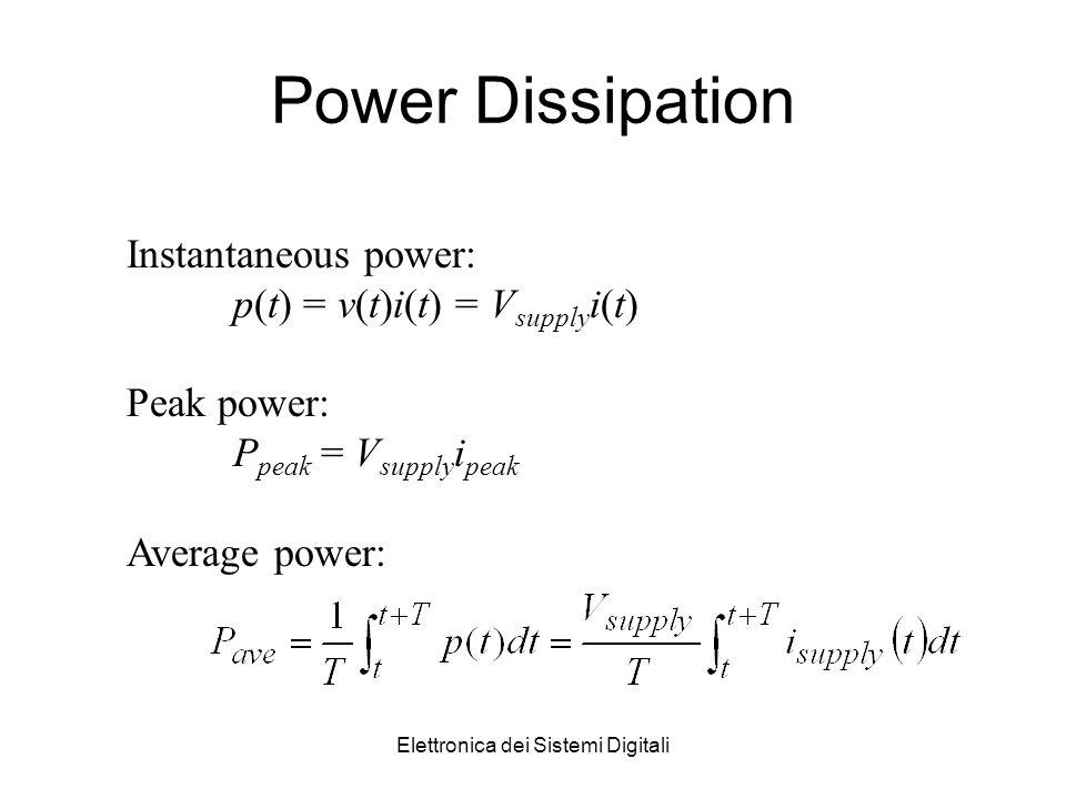 Elettronica dei Sistemi Digitali Power Dissipation Instantaneous power: p(t) = v(t)i(t) = V supply i(t) Peak power: P peak = V supply i peak Average p