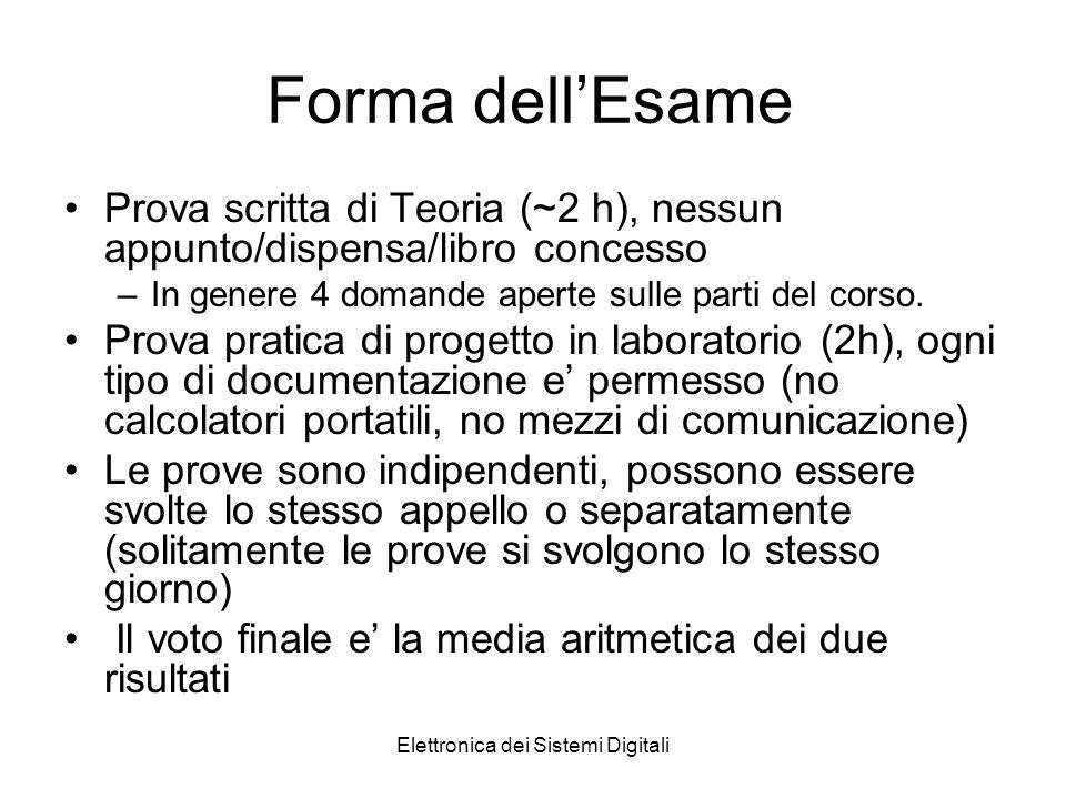 Elettronica dei Sistemi Digitali Forma dellEsame Prova scritta di Teoria (~2 h), nessun appunto/dispensa/libro concesso –In genere 4 domande aperte sulle parti del corso.