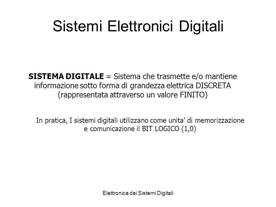 Elettronica dei Sistemi Digitali Sistemi Elettronici Digitali SISTEMA DIGITALE = Sistema che trasmette e/o mantiene informazione sotto forma di grandezza elettrica DISCRETA (rappresentata attraverso un valore FINITO) In pratica, I sistemi digitali utilizzano come unita di memorizzazione e comunicazione il BIT LOGICO (1,0)