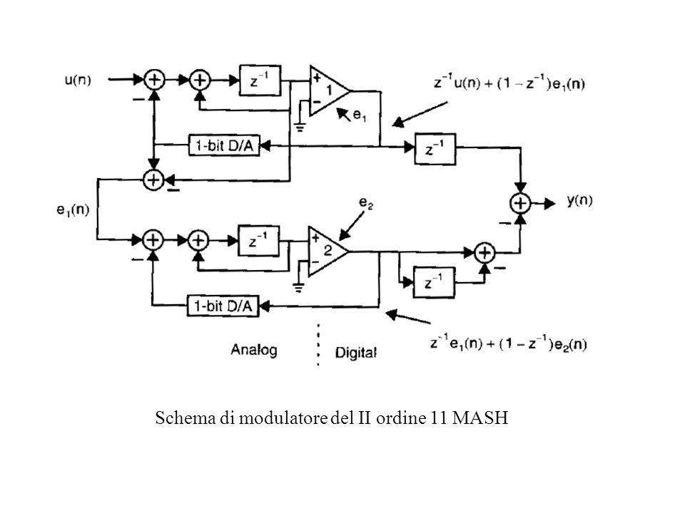 Schema di modulatore del II ordine 11 MASH