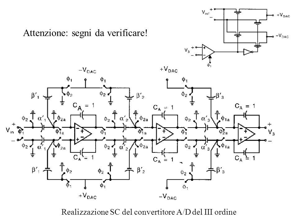 Realizzazione SC del convertitore A/D del III ordine Attenzione: segni da verificare!