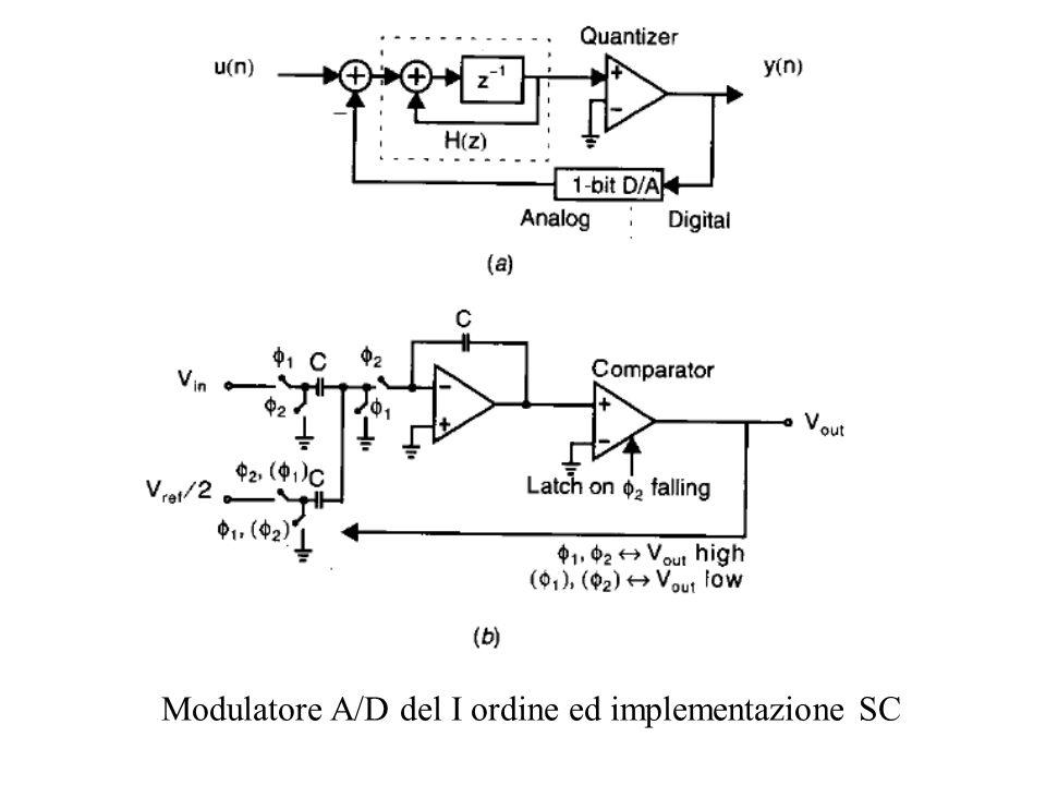 Modulatore A/D del I ordine ed implementazione SC