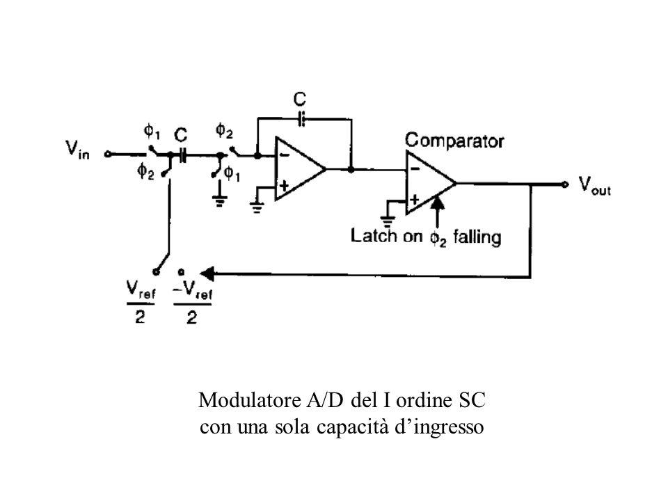 Modulatore A/D del I ordine SC con una sola capacità dingresso