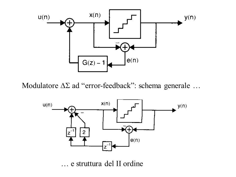 Modulatore ad error-feedback: schema generale … … e struttura del II ordine