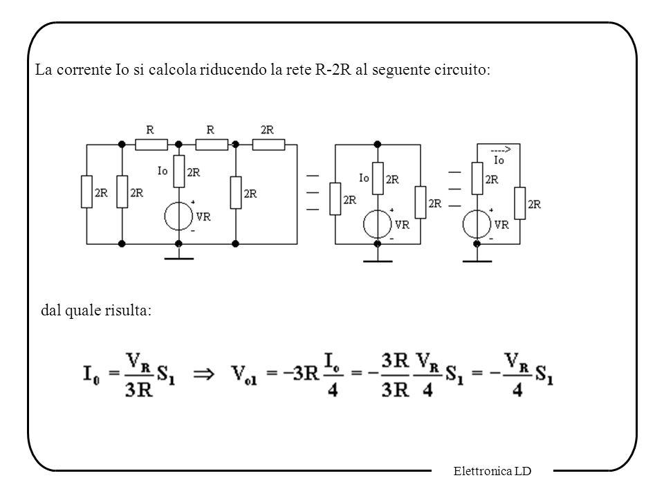 Elettronica LD La corrente Io si calcola riducendo la rete R-2R al seguente circuito: dal quale risulta: