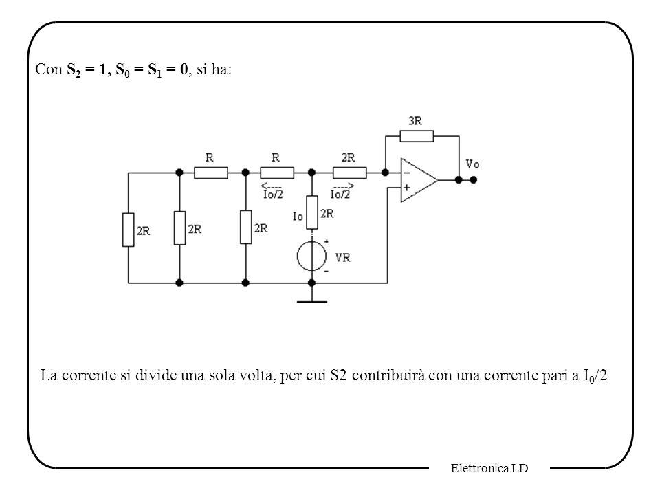 Elettronica LD Con S 2 = 1, S 0 = S 1 = 0, si ha: La corrente si divide una sola volta, per cui S2 contribuirà con una corrente pari a I 0 /2