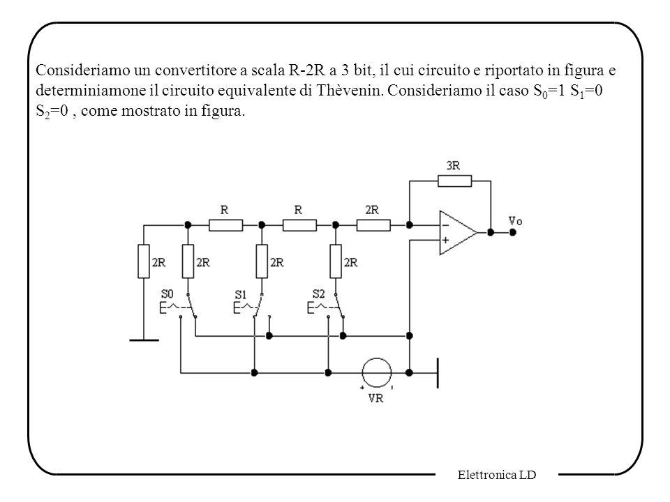 Elettronica LD Consideriamo un convertitore a scala R-2R a 3 bit, il cui circuito e riportato in figura e determiniamone il circuito equivalente di Th