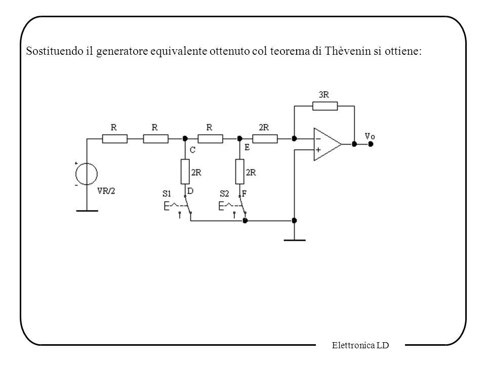 Elettronica LD Sostituendo il generatore equivalente ottenuto col teorema di Thèvenin si ottiene: