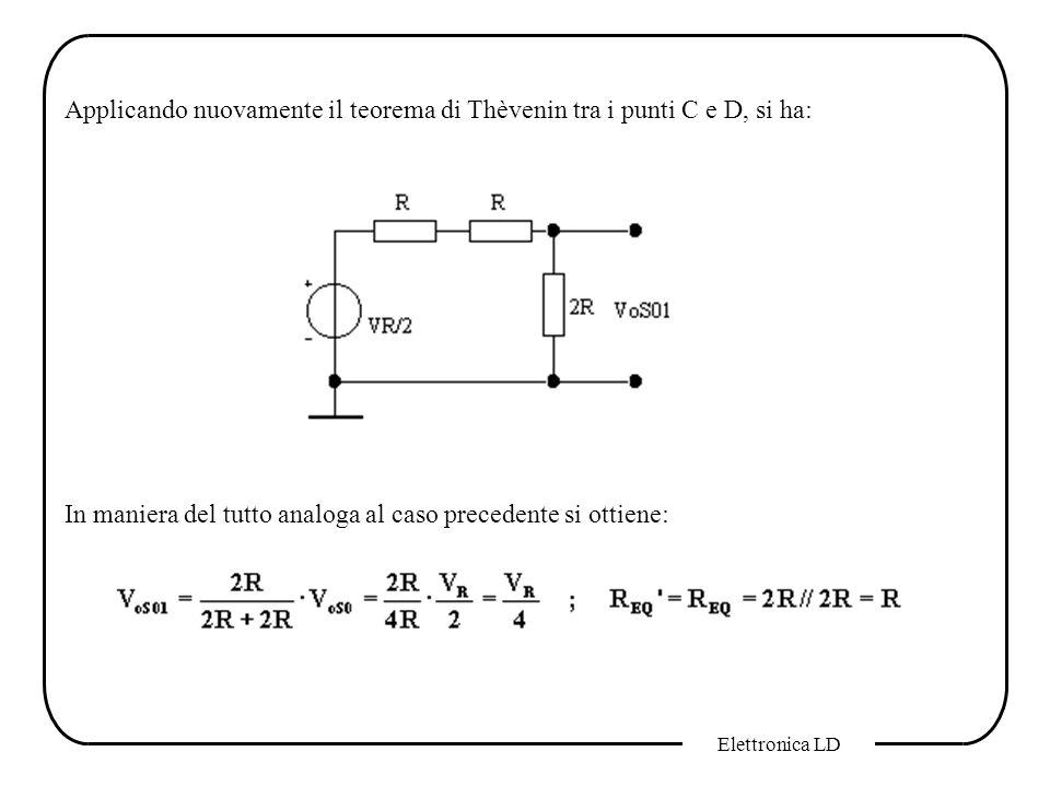 Elettronica LD Applicando nuovamente il teorema di Thèvenin tra i punti C e D, si ha: In maniera del tutto analoga al caso precedente si ottiene: