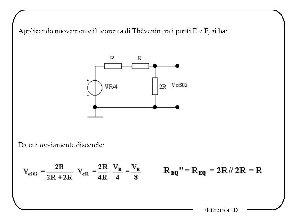 Elettronica LD Applicando nuovamente il teorema di Thèvenin tra i punti E e F, si ha: Da cui ovviamente discende: