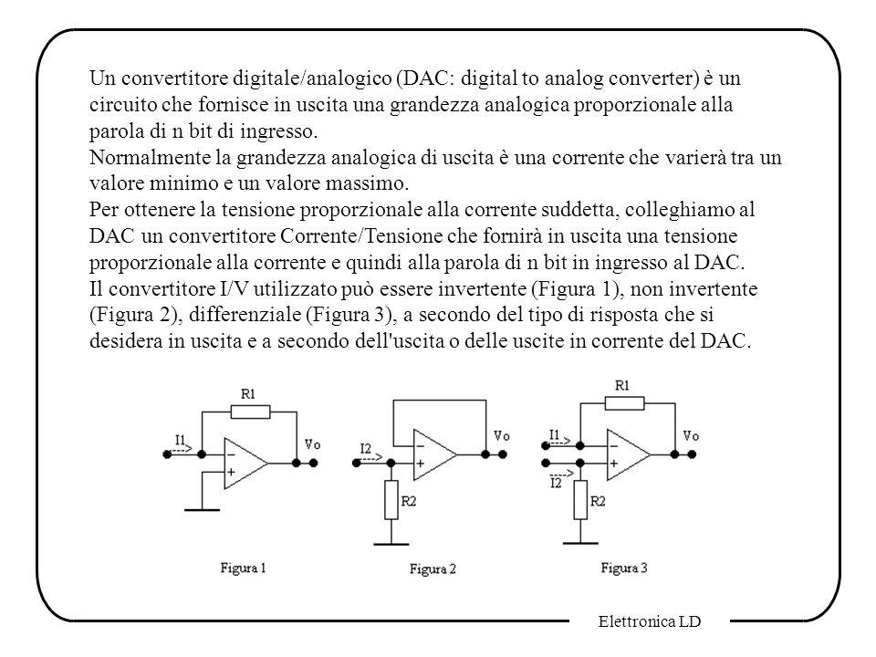 Elettronica LD Un convertitore digitale/analogico (DAC: digital to analog converter) è un circuito che fornisce in uscita una grandezza analogica prop