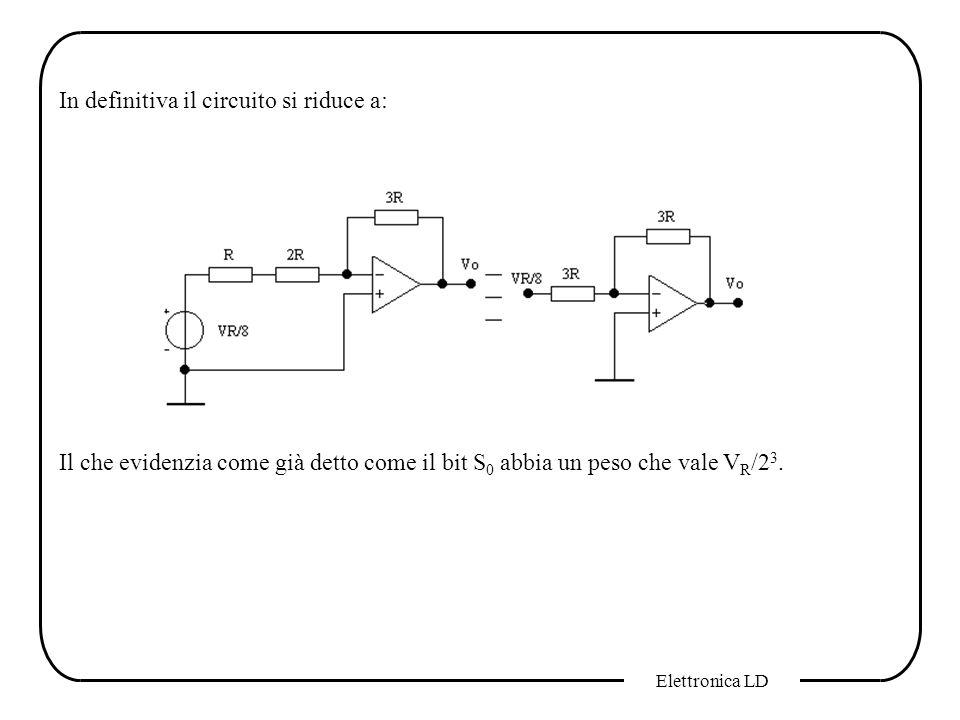 Elettronica LD In definitiva il circuito si riduce a: Il che evidenzia come già detto come il bit S 0 abbia un peso che vale V R /2 3.