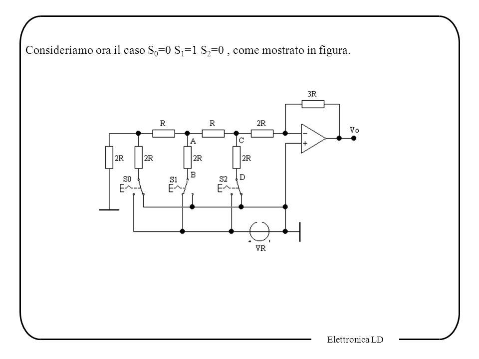 Elettronica LD Consideriamo ora il caso S 0 =0 S 1 =1 S 2 =0, come mostrato in figura.