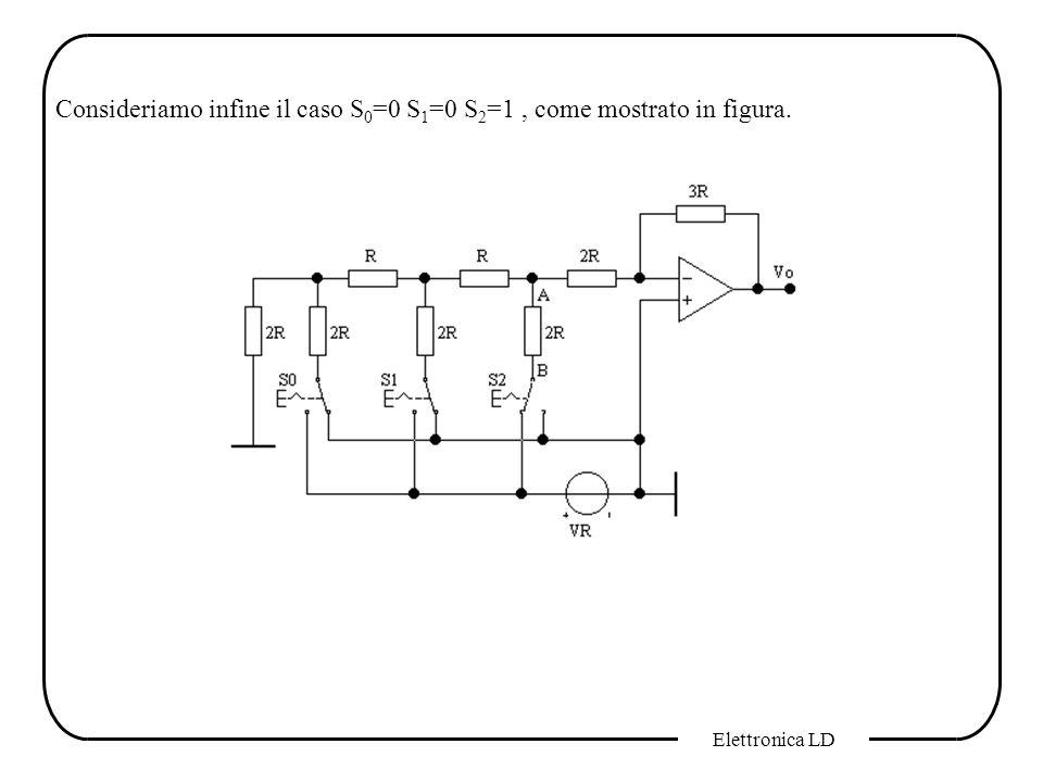 Elettronica LD Consideriamo infine il caso S 0 =0 S 1 =0 S 2 =1, come mostrato in figura.