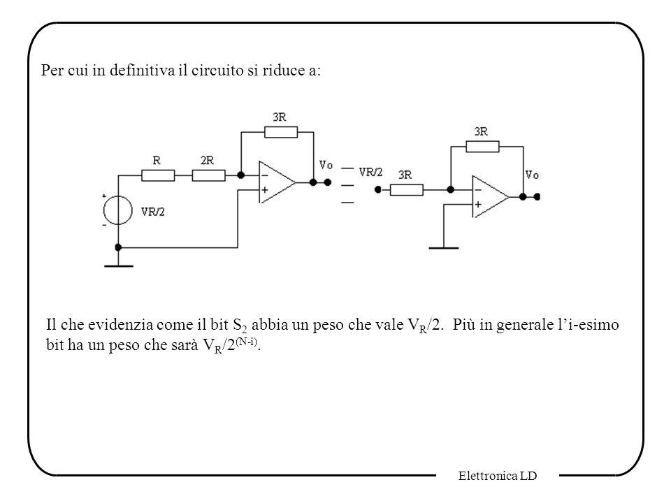 Elettronica LD Per cui in definitiva il circuito si riduce a: Il che evidenzia come il bit S 2 abbia un peso che vale V R /2. Più in generale li-esimo