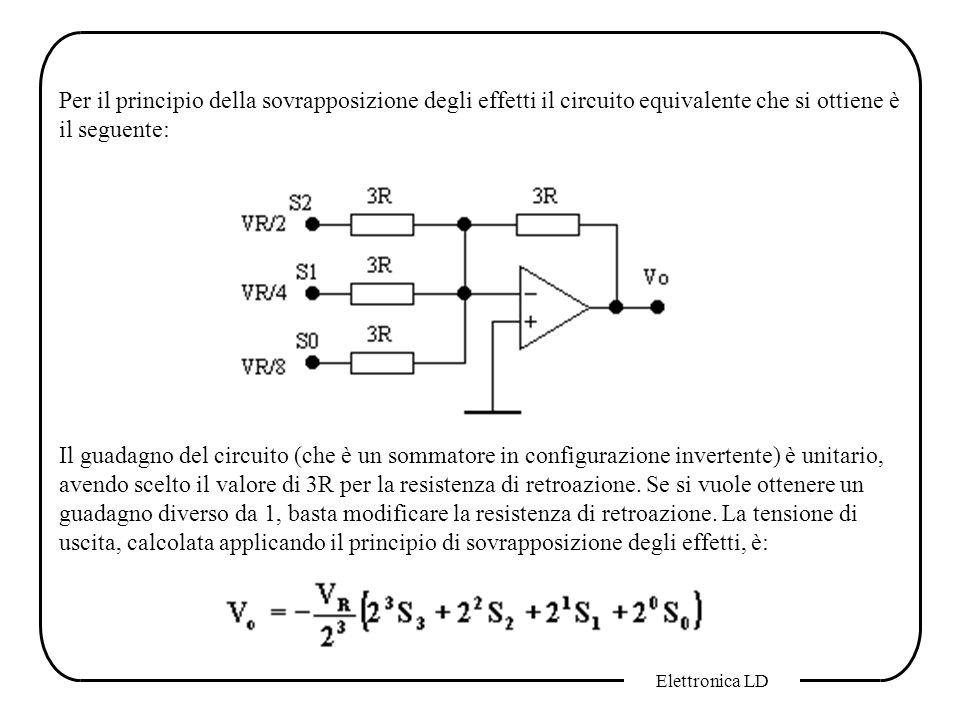 Elettronica LD Per il principio della sovrapposizione degli effetti il circuito equivalente che si ottiene è il seguente: Il guadagno del circuito (ch