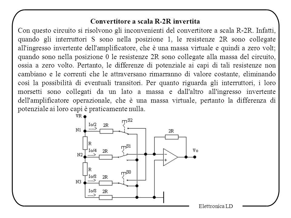 Elettronica LD Convertitore a scala R-2R invertita Con questo circuito si risolvono gli inconvenienti del convertitore a scala R-2R. Infatti, quando g