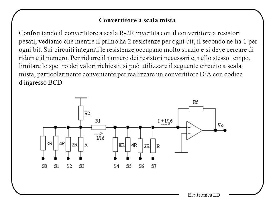 Elettronica LD Convertitore a scala mista Confrontando il convertitore a scala R-2R invertita con il convertitore a resistori pesati, vediamo che ment