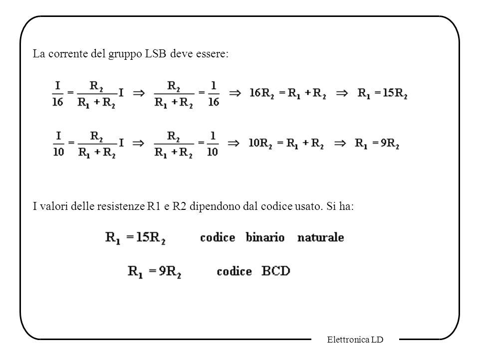 Elettronica LD La corrente del gruppo LSB deve essere: I valori delle resistenze R1 e R2 dipendono dal codice usato. Si ha:
