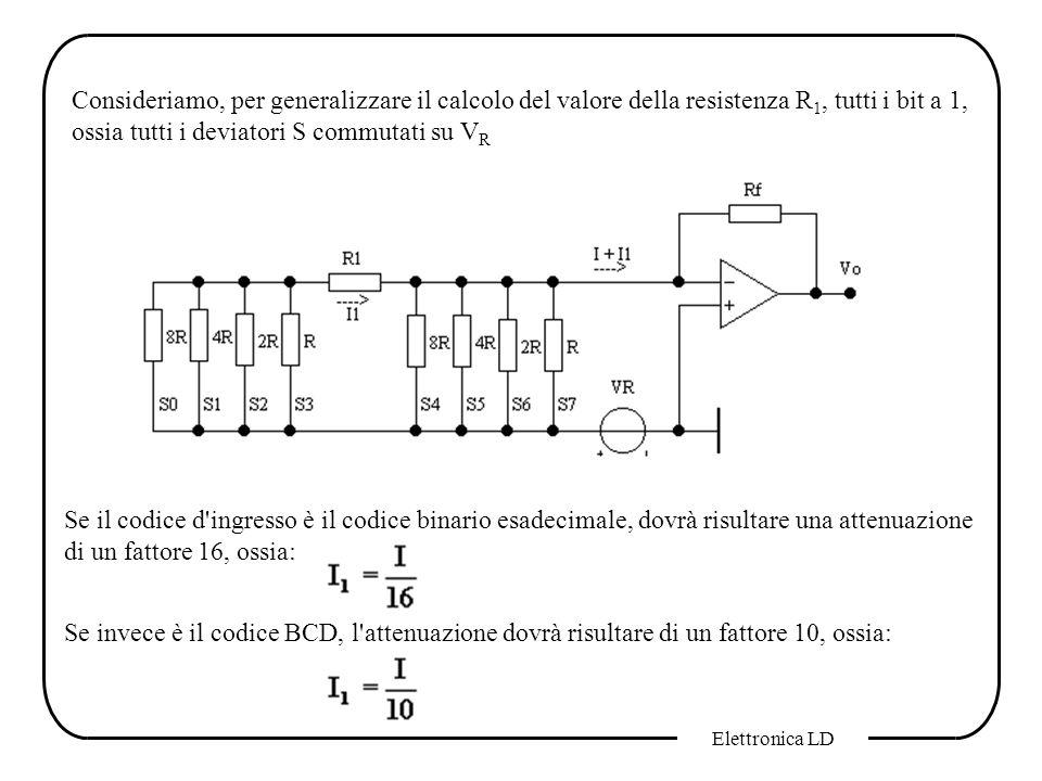 Elettronica LD Consideriamo, per generalizzare il calcolo del valore della resistenza R 1, tutti i bit a 1, ossia tutti i deviatori S commutati su V R