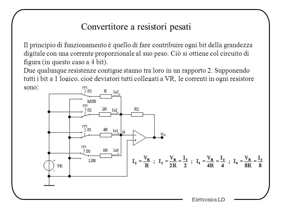 Elettronica LD Convertitore a resistori pesati Il principio di funzionamento è quello di fare contribuire ogni bit della grandezza digitale con una co