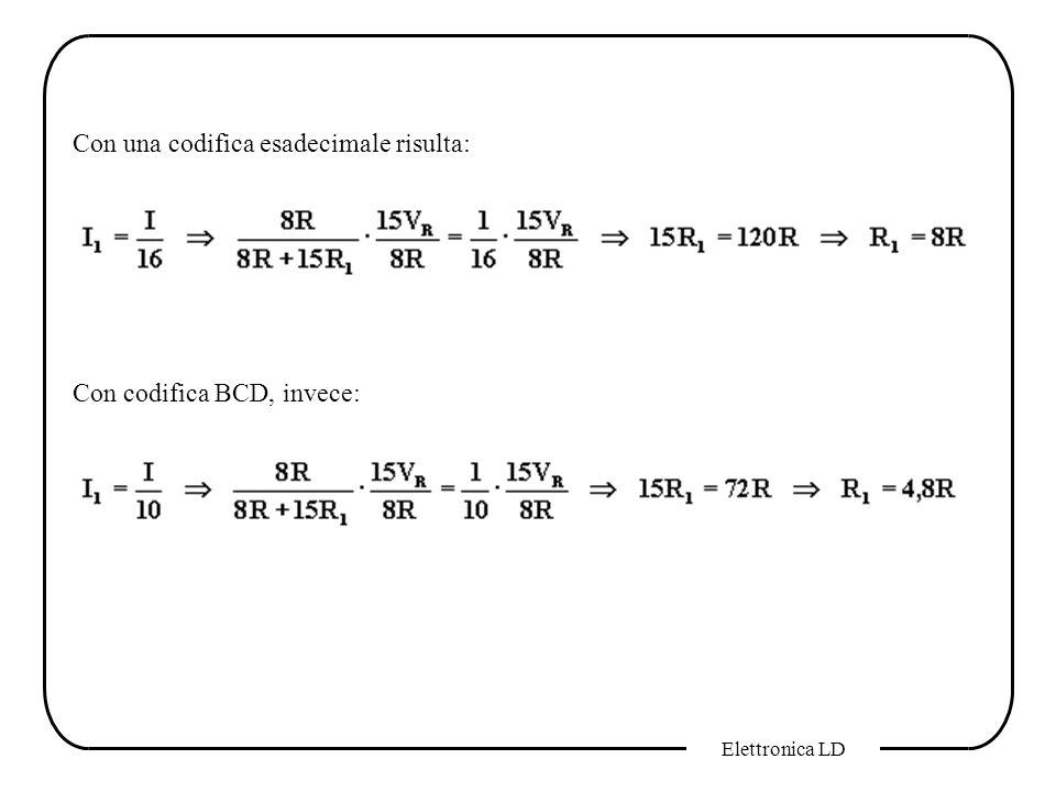Elettronica LD Con una codifica esadecimale risulta: Con codifica BCD, invece: