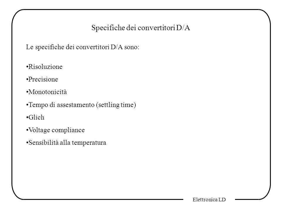 Elettronica LD Specifiche dei convertitori D/A Le specifiche dei convertitori D/A sono: Risoluzione Precisione Monotonicità Tempo di assestamento (set