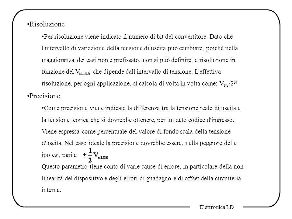 Elettronica LD Risoluzione Per risoluzione viene indicato il numero di bit del convertitore. Dato che l'intervallo di variazione della tensione di usc