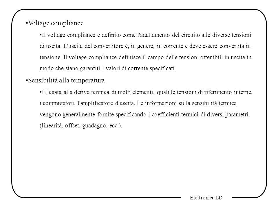 Elettronica LD Voltage compliance Il voltage compliance è definito come l'adattamento del circuito alle diverse tensioni di uscita. L'uscita del conve