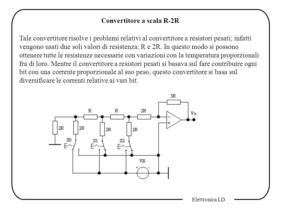 Elettronica LD Convertitore a scala R-2R Tale convertitore risolve i problemi relativi al convertitore a resistori pesati; infatti vengono usati due s