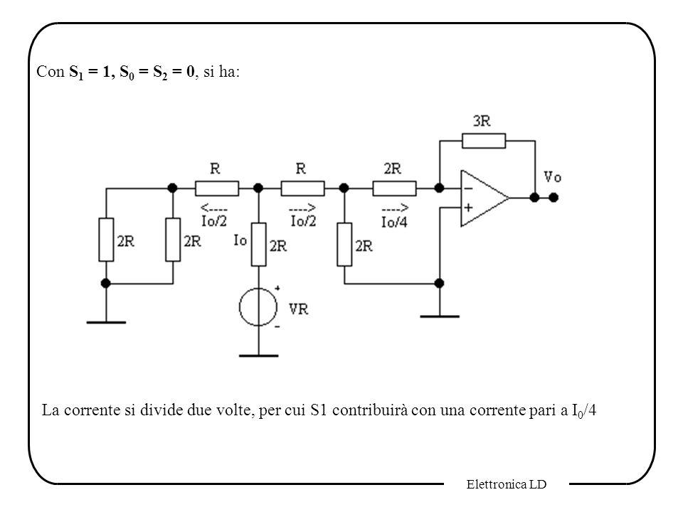 Elettronica LD Con S 1 = 1, S 0 = S 2 = 0, si ha: La corrente si divide due volte, per cui S1 contribuirà con una corrente pari a I 0 /4