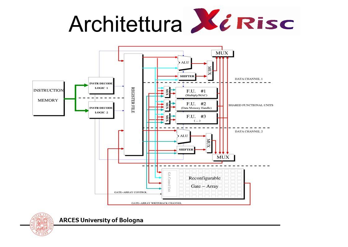 ARCES University of Bologna Memoria Memoria di 256 locazioni da 8 bit (256x8) Utilizzate 3 righe del PiCoGA LUT 6:1 MUX 4:1