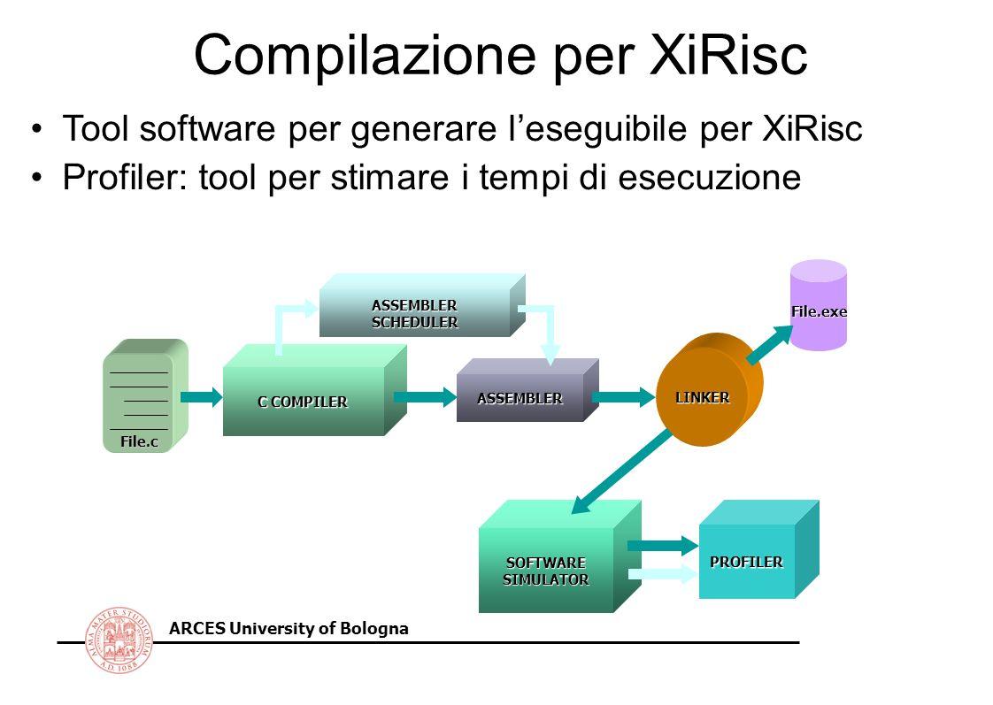 ARCES University of Bologna Compilazione per XiRisc Tool software per generare leseguibile per XiRisc Profiler: tool per stimare i tempi di esecuzione File.c C COMPILER ASSEMBLER LINKERFile.exeSOFTWARESIMULATORPROFILER ASSEMBLERSCHEDULER