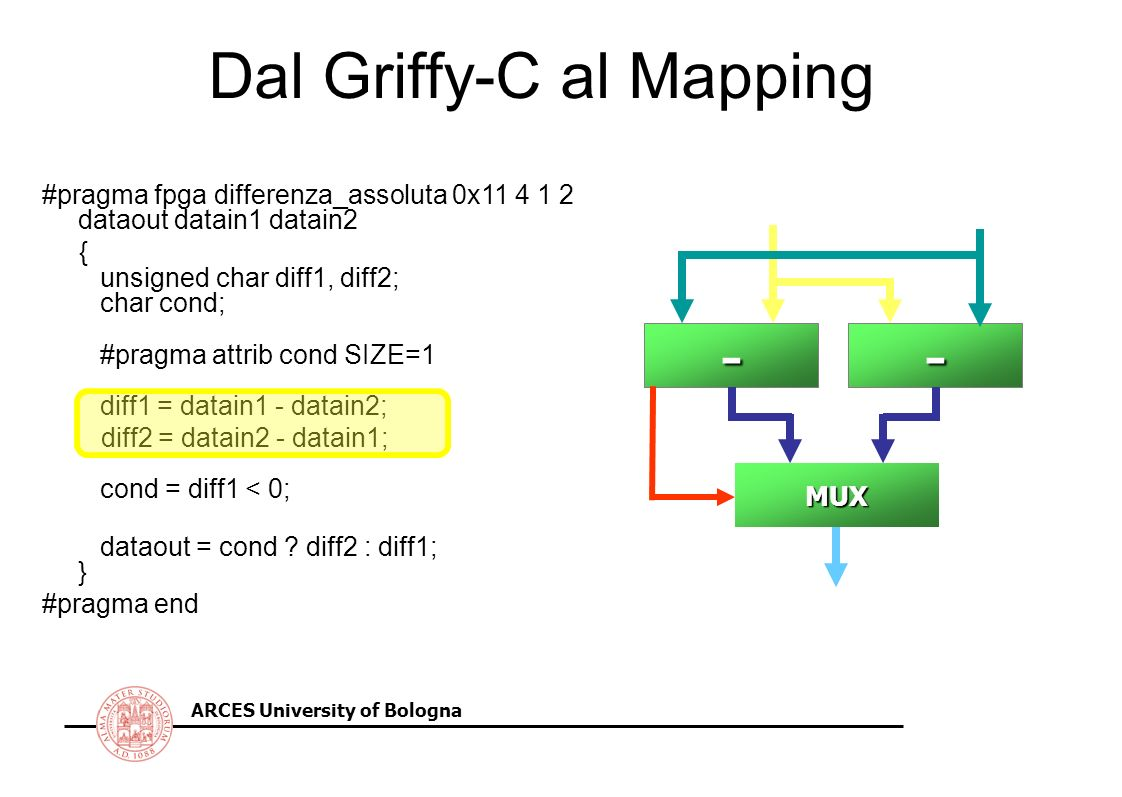 ARCES University of Bologna #pragma fpga differenza_assoluta 0x dataout datain1 datain2 { unsigned char diff1, diff2; char cond; #pragma attrib cond SIZE=1 diff1 = datain1 - datain2; diff2 = datain2 - datain1; cond = diff1 < 0; dataout = cond .
