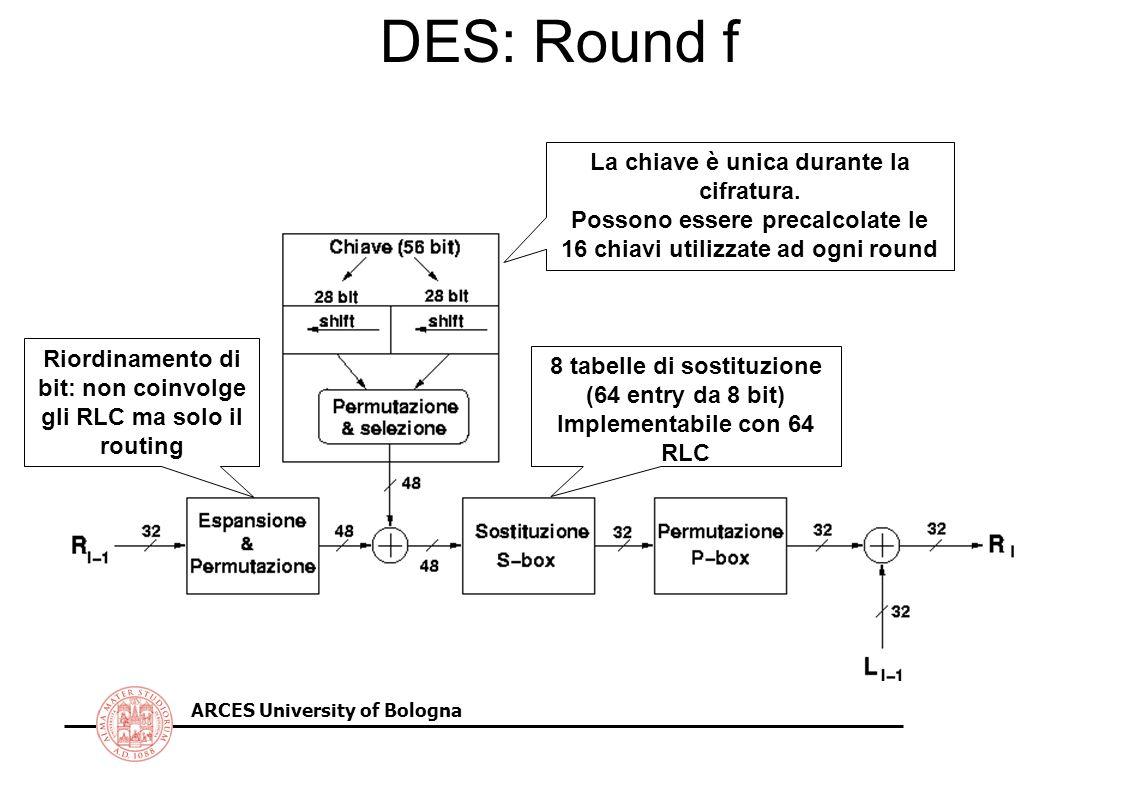 ARCES University of Bologna DES: Round f Riordinamento di bit: non coinvolge gli RLC ma solo il routing 8 tabelle di sostituzione (64 entry da 8 bit) Implementabile con 64 RLC La chiave è unica durante la cifratura.