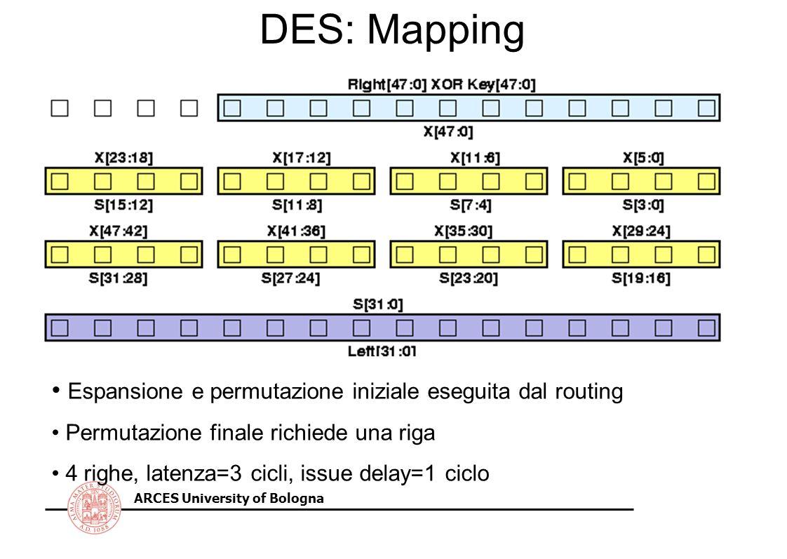 ARCES University of Bologna DES: Mapping Espansione e permutazione iniziale eseguita dal routing Permutazione finale richiede una riga 4 righe, latenza=3 cicli, issue delay=1 ciclo